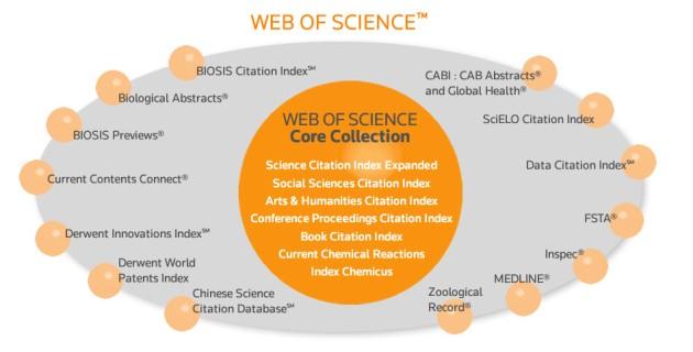webofcience