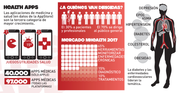 apps_salud